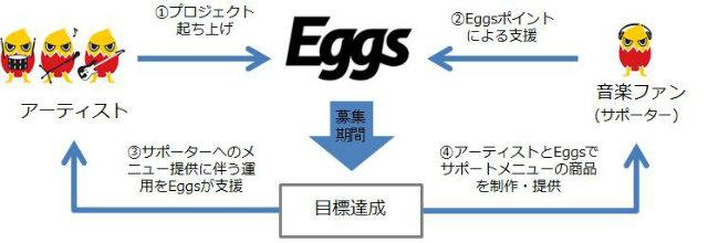 20160418-eggs.jpg