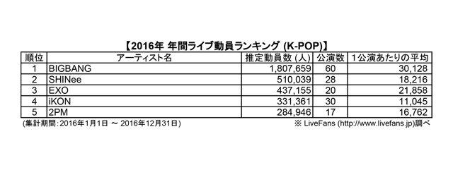 20170125-kpop.jpg