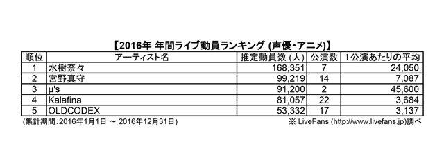 20170125-seiyu.jpg