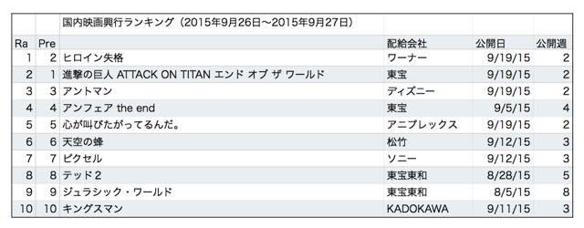20150930-rank.jpg