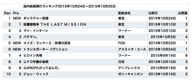 20151027-rank.jpg