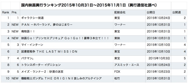 20151103-rank.jpg