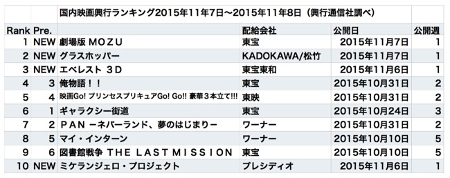 20151111-rank.jpg