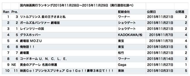 20151202-rank-th.jpg