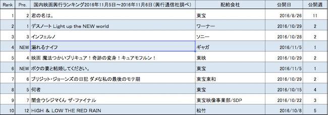 2016-1110-rank.jpg