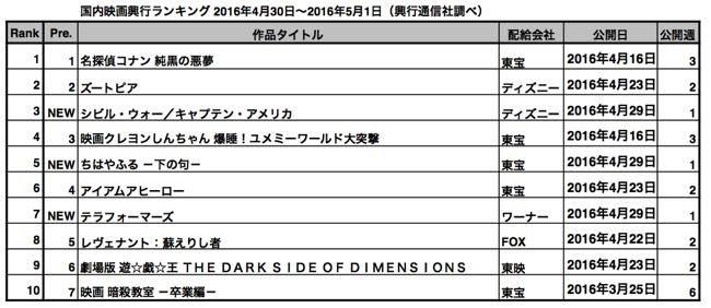 20160430-rank-th-th.jpg