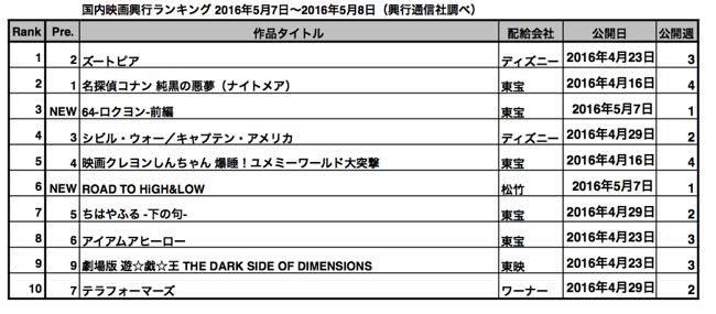 20160507-rank1-th-th.jpg