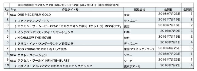 20160727-rank.jpg