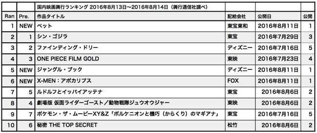20160814-rank-th.jpg