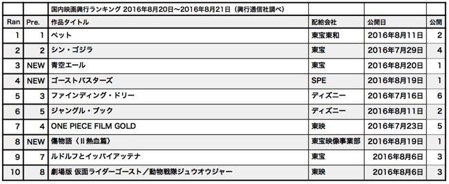 20160821-rank-th.jpg