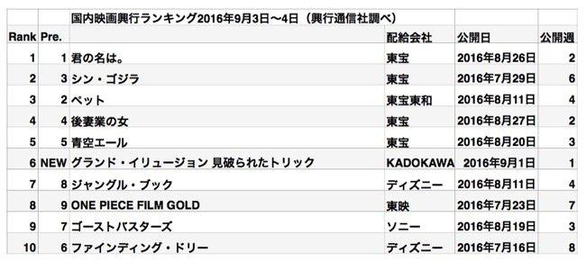 20160908-rank.jpg