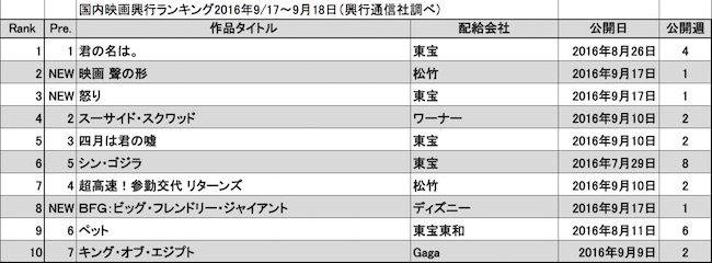 20160921-rank.jpg