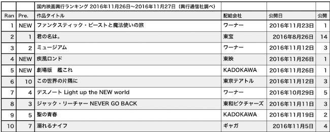 20161126-rank.jpg