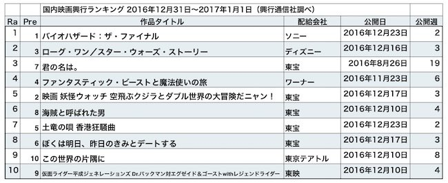 20170106-rank.jpg