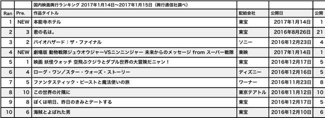 20170114-rank1-th.jpg