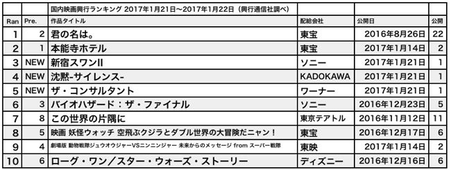 20170126-rank1-th-th.jpg