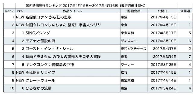 20170420-rank.jpg