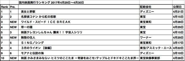 20170504-rank.jpg