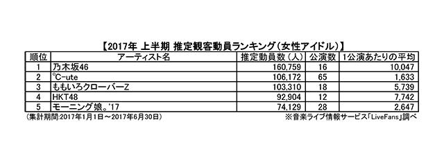 ℃-uteのブログとInstagram更新を辛抱強く待つスレ 930待ち YouTube動画>7本 ->画像>76枚