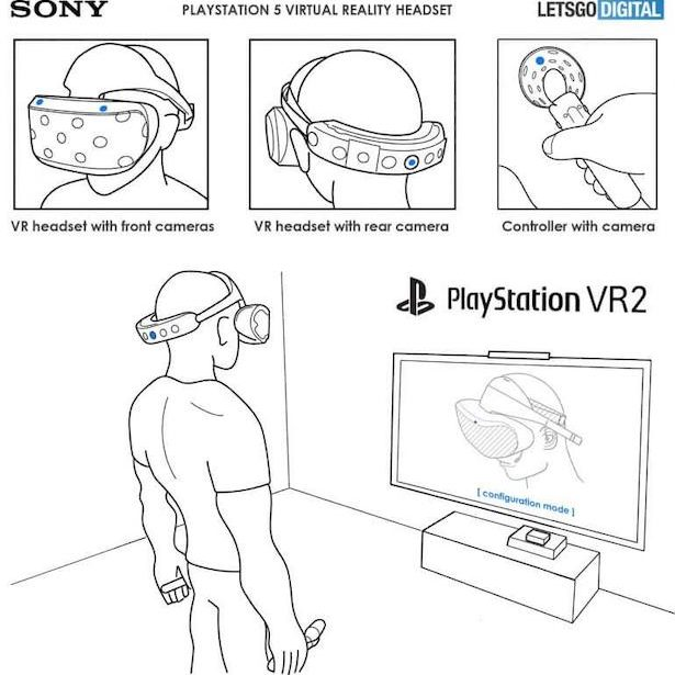 PSVR2とPS5コントローラーの特許がリーク ワイヤレス接続&クラウドゲーム対応に?